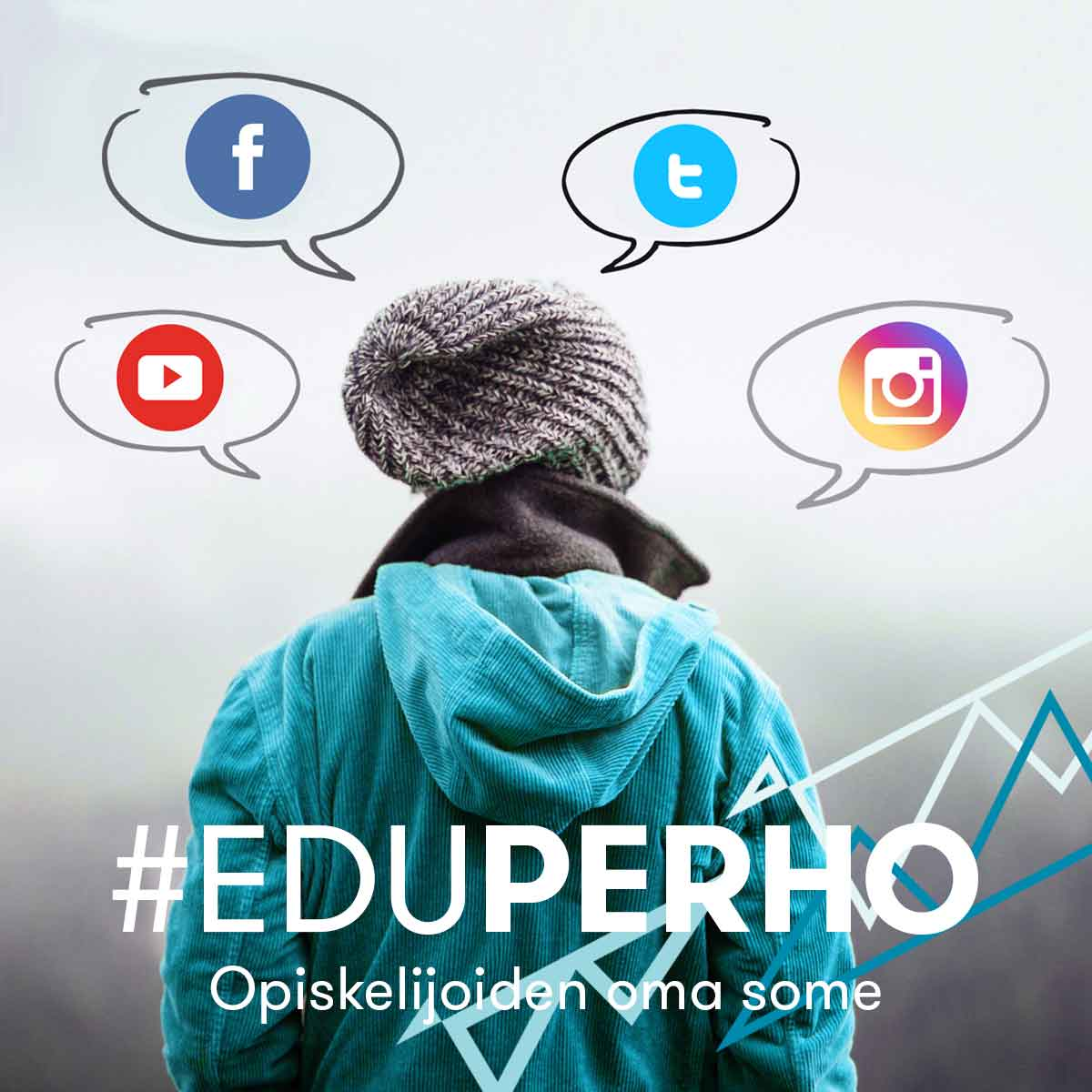 Eduperho – opiskelijoiden oma some