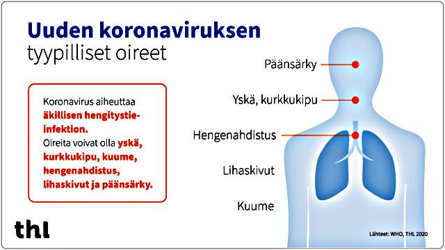 Uuden koronaviruksen tyypilliset oireet